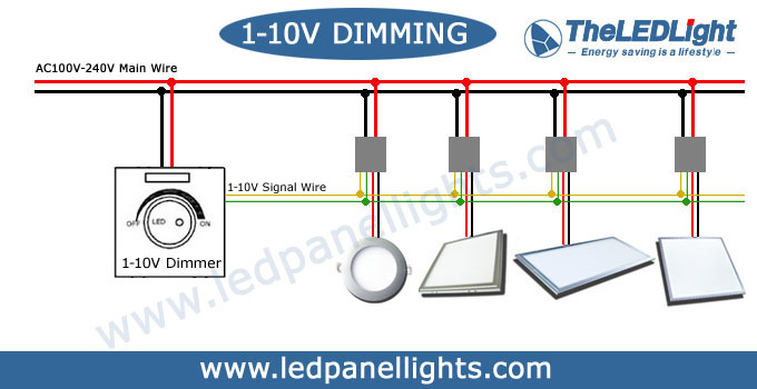 dimming panel wiring diagram wiring diagrams best 1 10v dimming led panel light theledlight door wiring diagram dimming panel wiring diagram