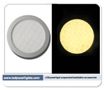 Mosaic effect round LED light panel TP-14-W-2424-M